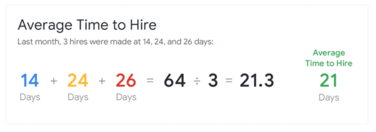 Average Time to Hire